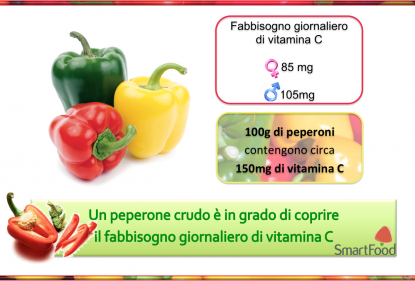 Dieta  SmartFood: i vegetali allungano la vita