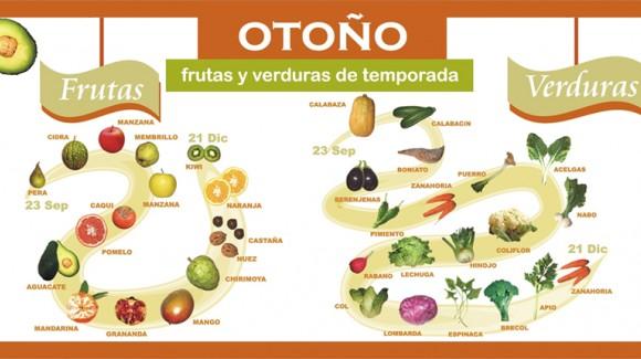 Alimentos de temporada para un otoño sin resfriados